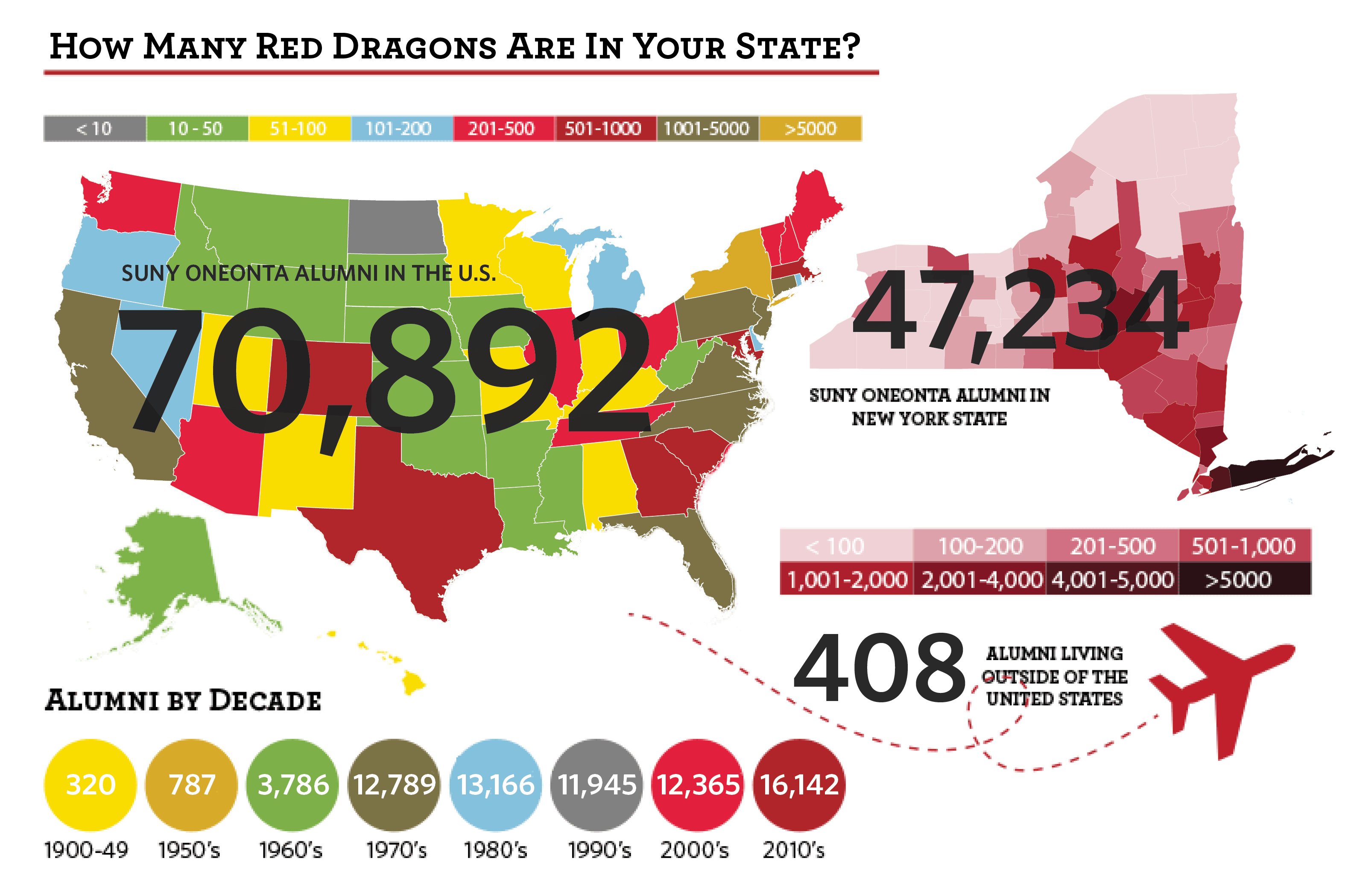 Where the Red Dragons Are Oct 2021