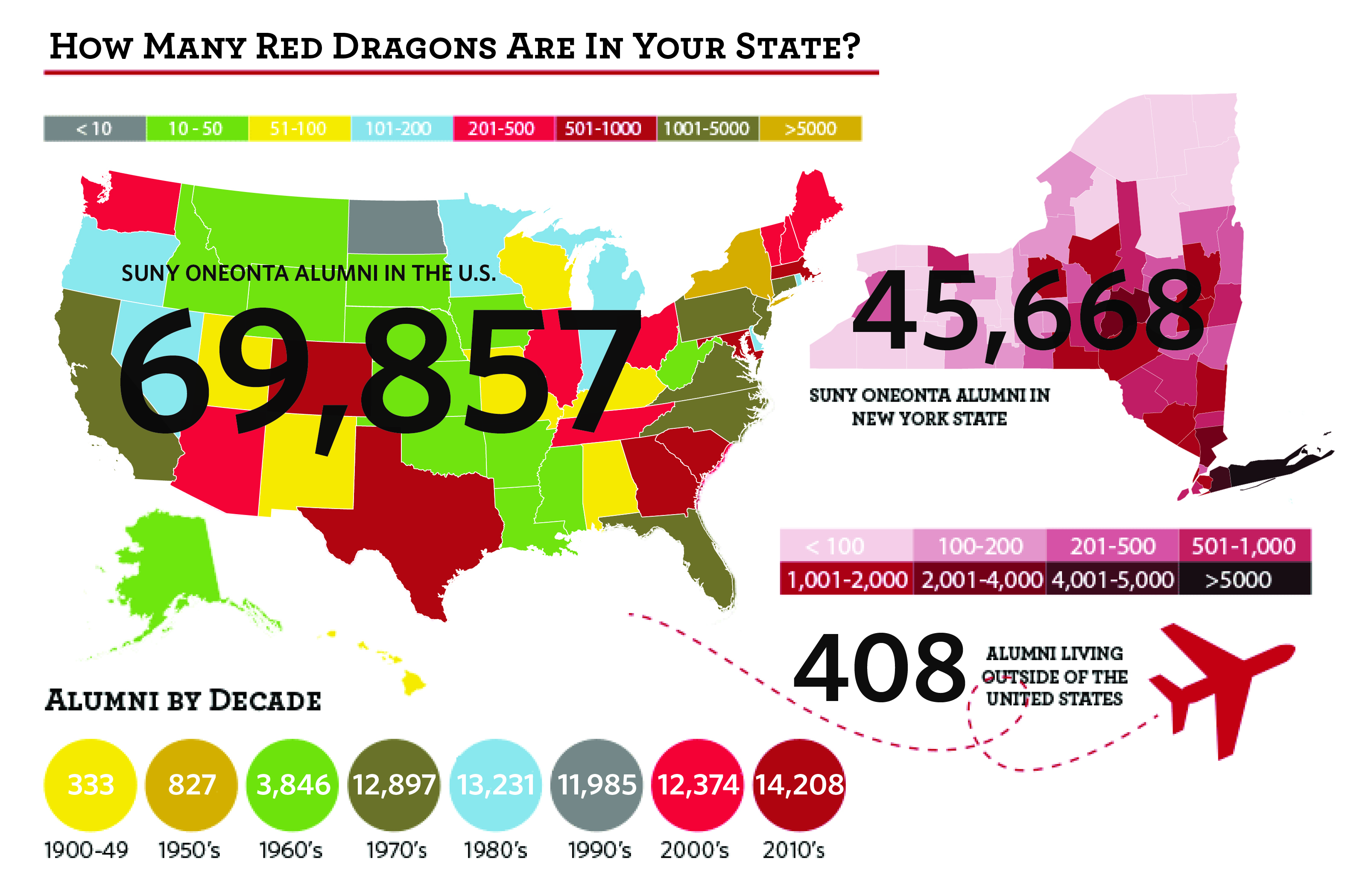 Where the Red Dragons Are Sept 2020